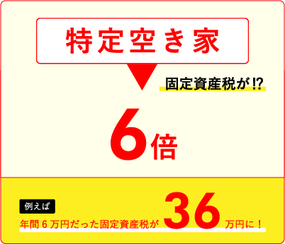 特定空き家固定資産税が6倍に!?